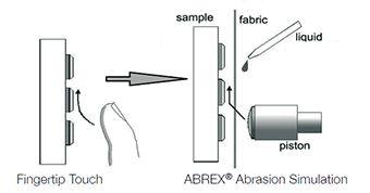ABREX® Abrasion Simulation
